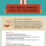 How To Write Effective Email Copy That Converts [INFOGRAPHIC]