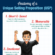 Anatomy of a Unique Selling Proposition (USP) [INFOGRAPHIC]